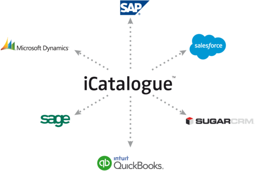 iCatalogue